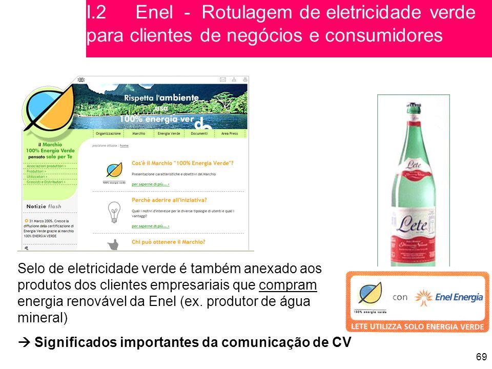I.2 Enel - Rotulagem de eletricidade verde para clientes de negócios e consumidores