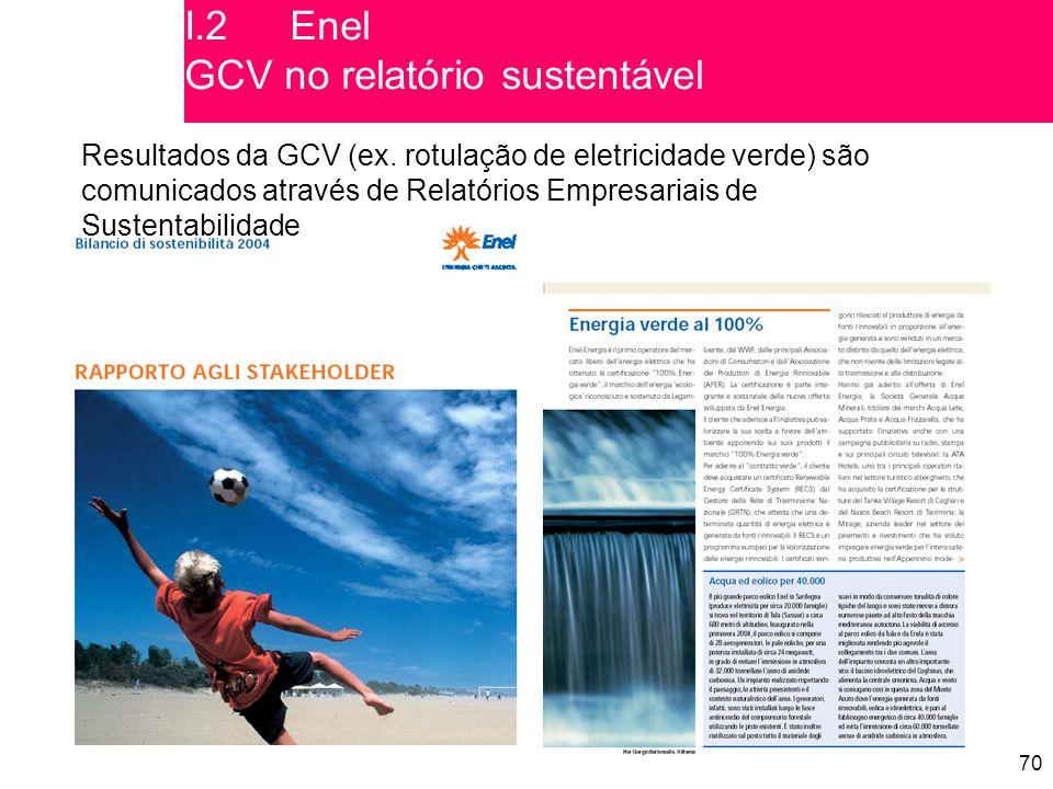 I.2 Enel GCV no relatório sustentável