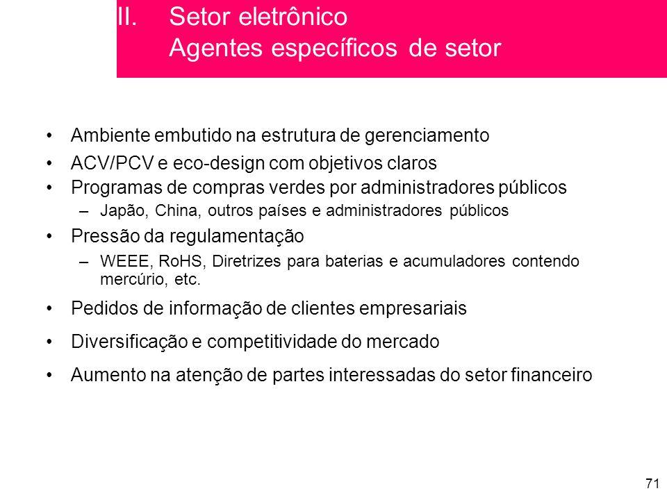 Setor eletrônico Agentes específicos de setor