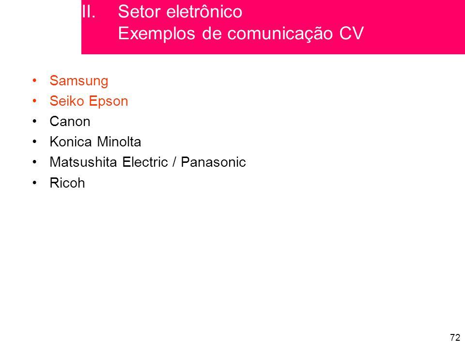 Setor eletrônico Exemplos de comunicação CV