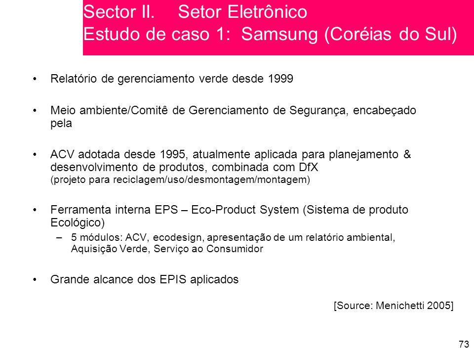 Sector II. Setor Eletrônico Estudo de caso 1: Samsung (Coréias do Sul)
