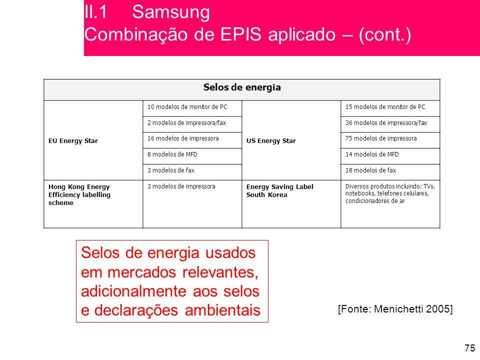 II.1 Samsung Combinação de EPIS aplicado – (cont.)