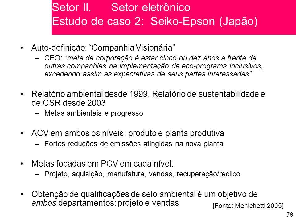 Setor II. Setor eletrônico Estudo de caso 2: Seiko-Epson (Japão)