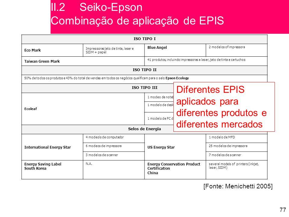 II.2 Seiko-Epson Combinação de aplicação de EPIS