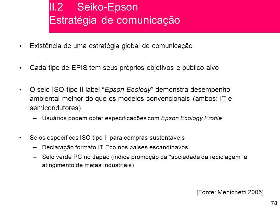 II.2 Seiko-Epson Estratégia de comunicação