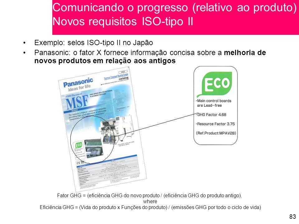 Comunicando o progresso (relativo ao produto) Novos requisitos ISO-tipo II