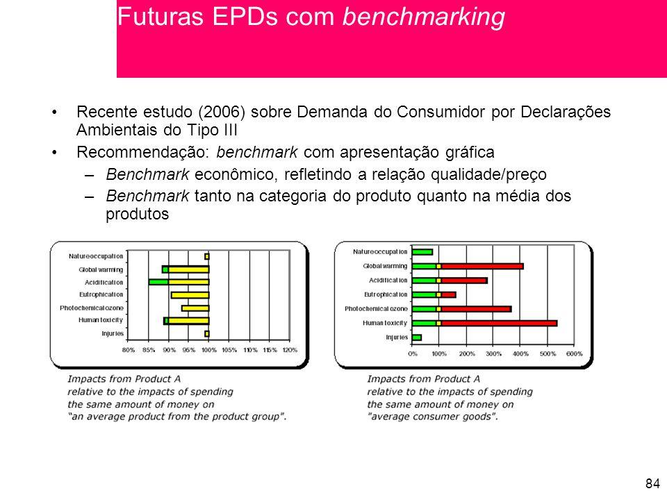 Futuras EPDs com benchmarking