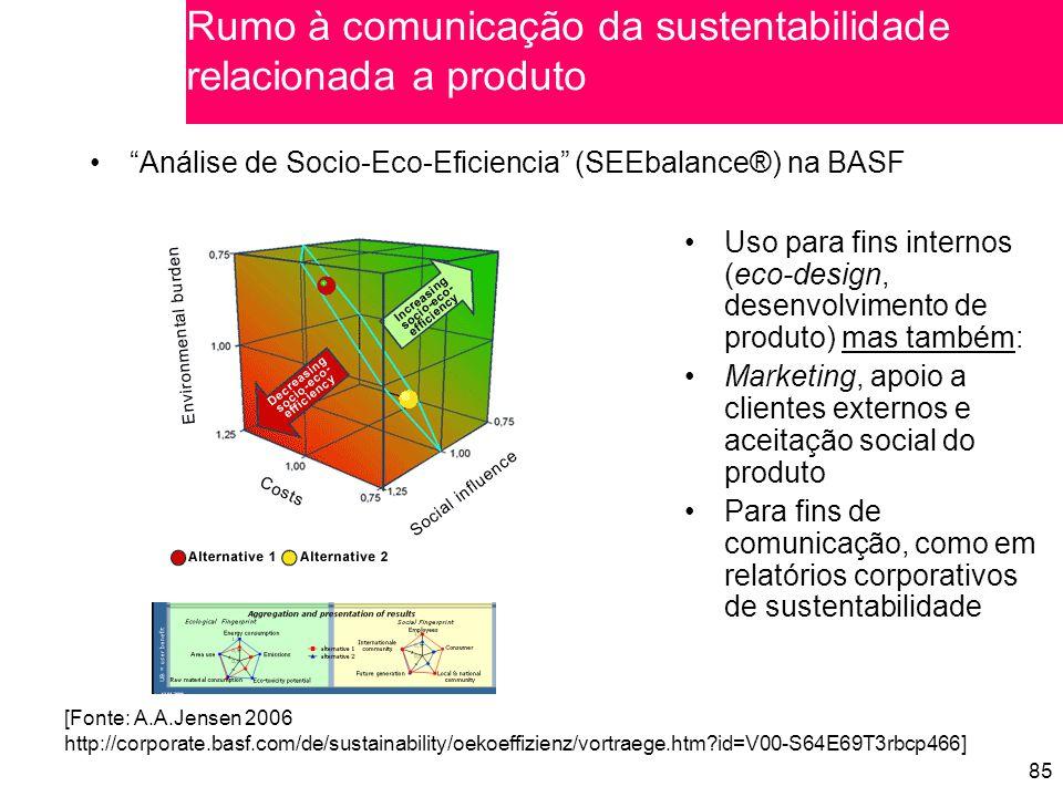 Rumo à comunicação da sustentabilidade relacionada a produto