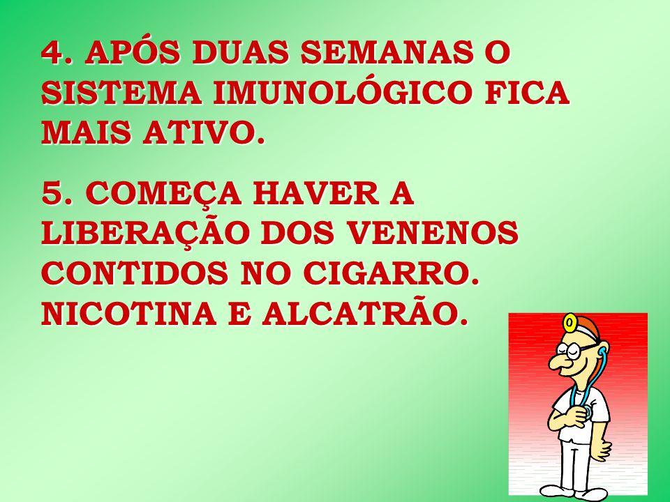4. APÓS DUAS SEMANAS O SISTEMA IMUNOLÓGICO FICA MAIS ATIVO.