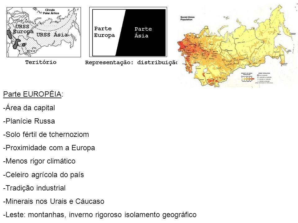 Parte EUROPÉIA: Área da capital. Planície Russa. Solo fértil de tchernoziom. Proximidade com a Europa.