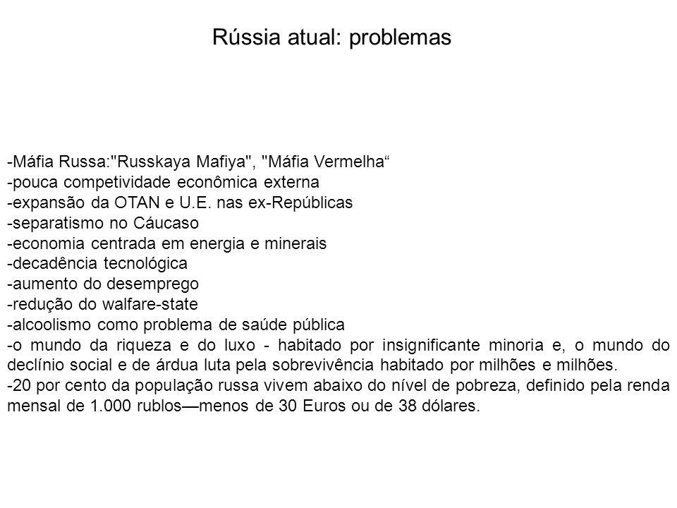 Rússia atual: problemas