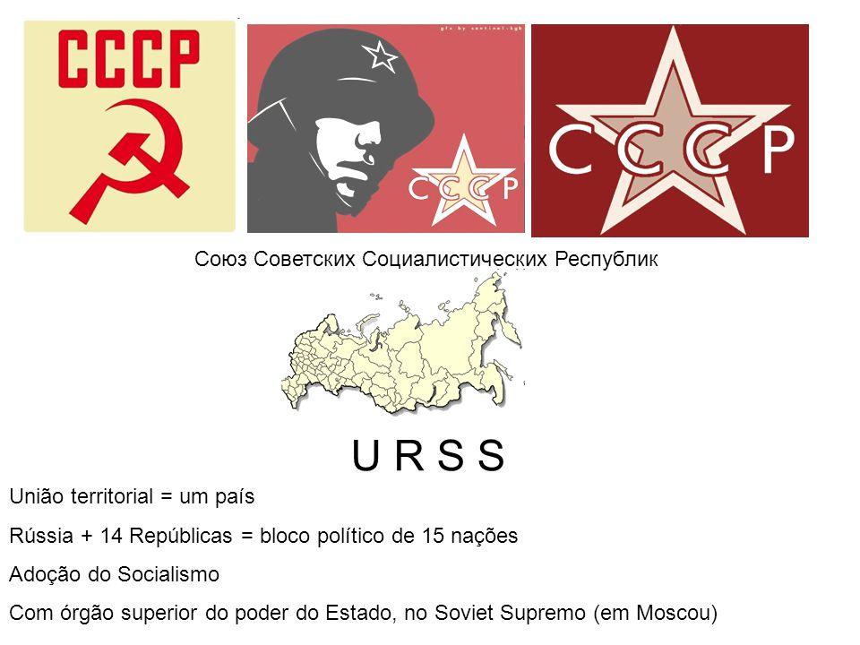 U R S S Союз Советских Социалистических Республик