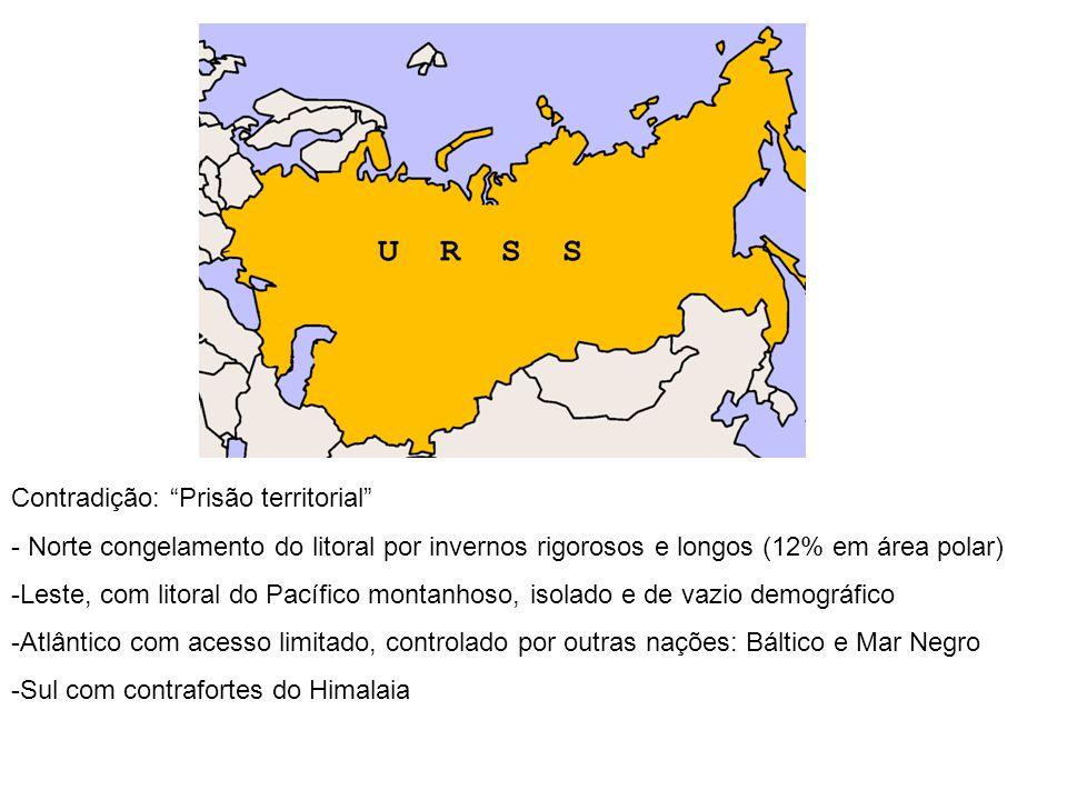 Contradição: Prisão territorial