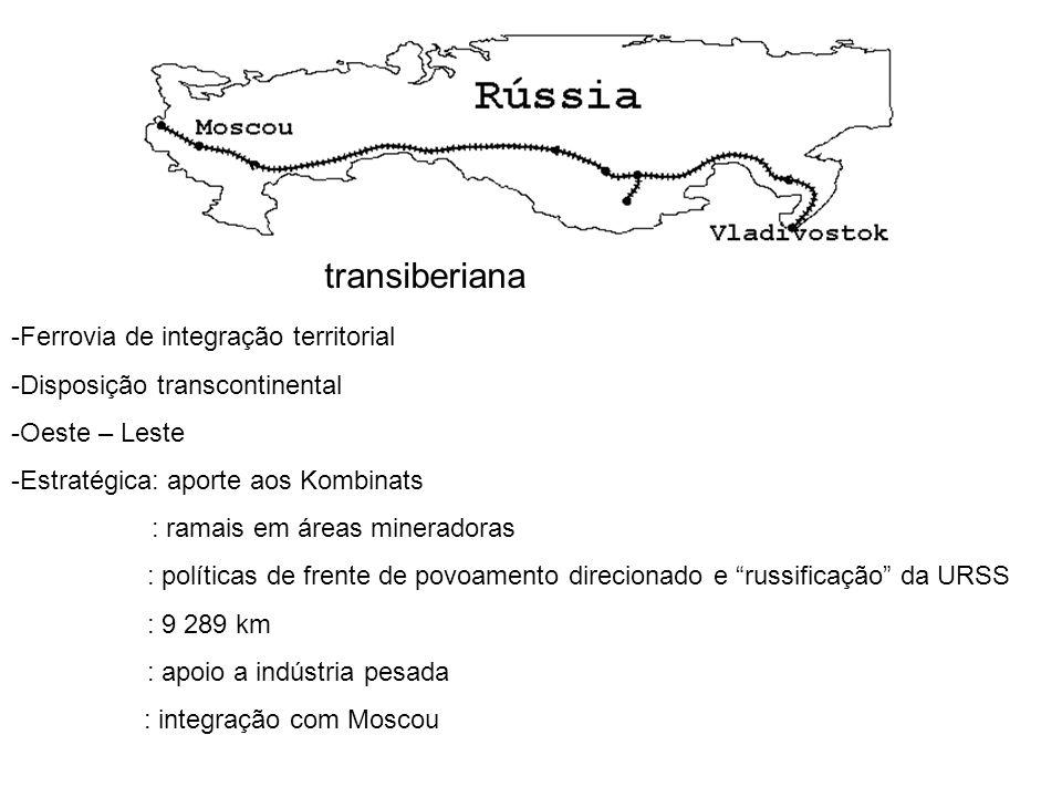 transiberiana Ferrovia de integração territorial