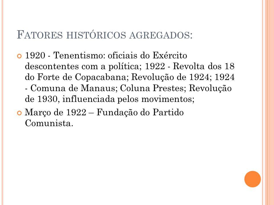 Fatores históricos agregados: