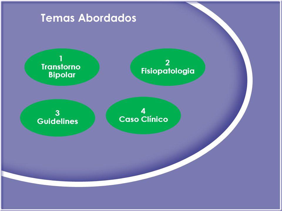 Temas Abordados 1 2 Transtorno Fisiopatologia Bipolar 4 3 Caso Clínico