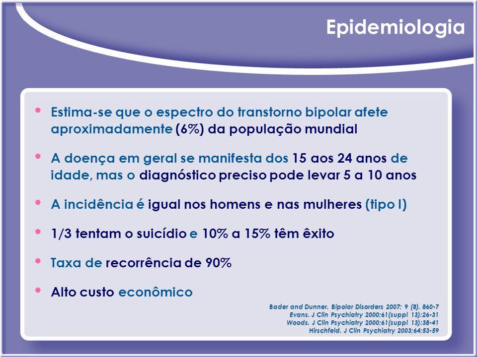 Epidemiologia Estima-se que o espectro do transtorno bipolar afete aproximadamente (6%) da população mundial.