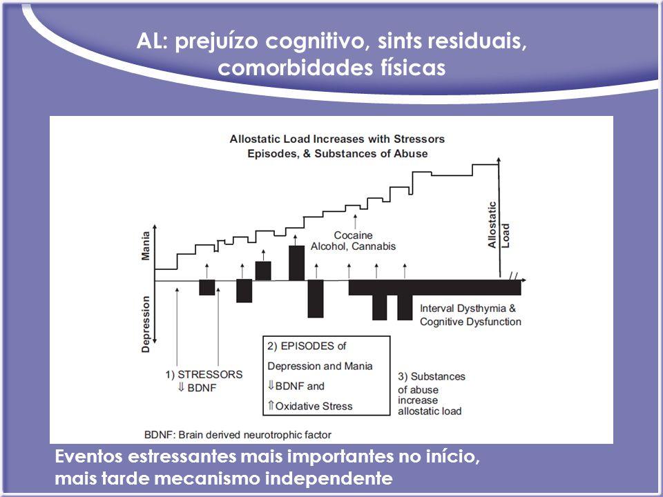 AL: prejuízo cognitivo, sints residuais, comorbidades físicas