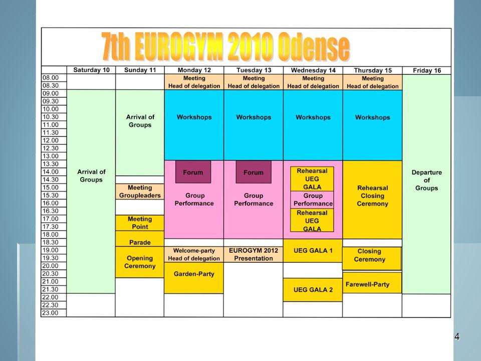 Eurogym 2010 10 a 16 Julho