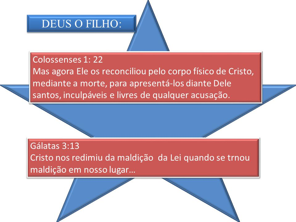 DEUS O FILHO: Colossenses 1: 22