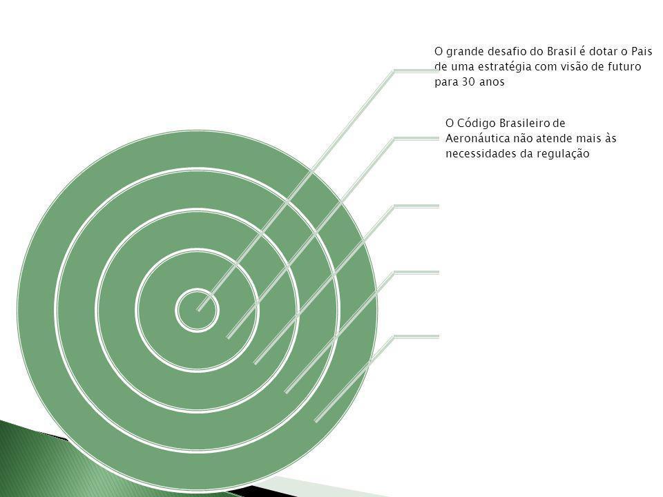 O grande desafio do Brasil é dotar o Pais de uma estratégia com visão de futuro para 30 anos