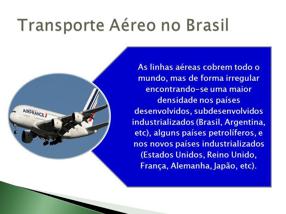 Transporte Aéreo no Brasil
