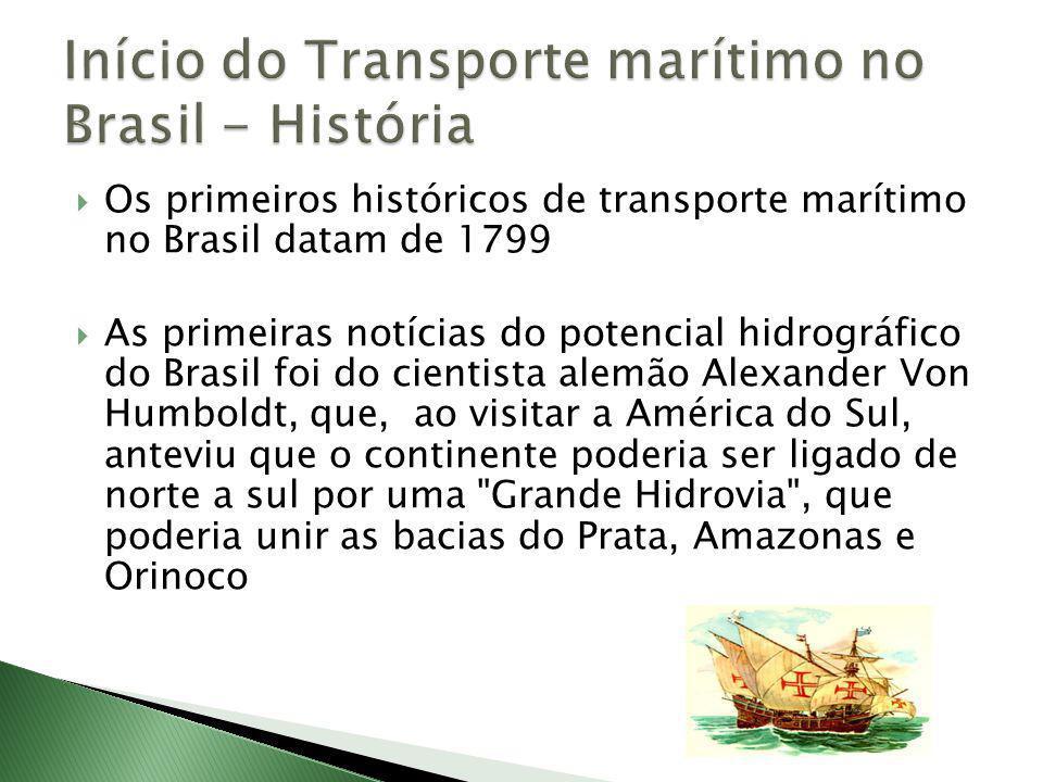 Início do Transporte marítimo no Brasil - História