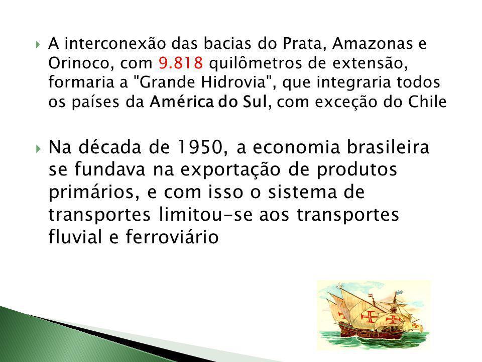 A interconexão das bacias do Prata, Amazonas e Orinoco, com 9