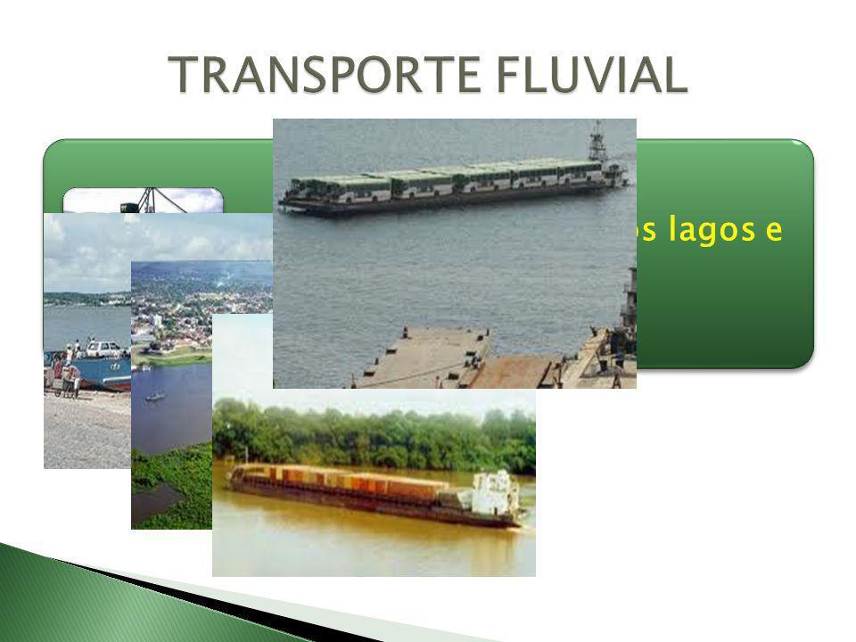 TRANSPORTE FLUVIAL O transporte fluvial usa os lagos e rios.