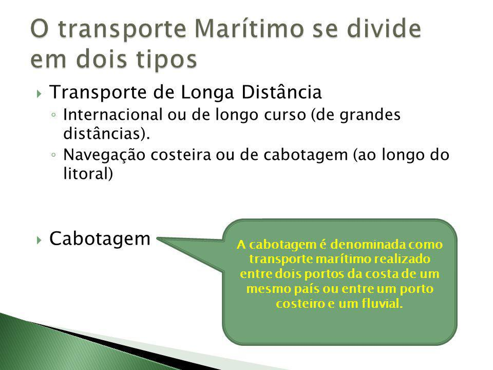 O transporte Marítimo se divide em dois tipos