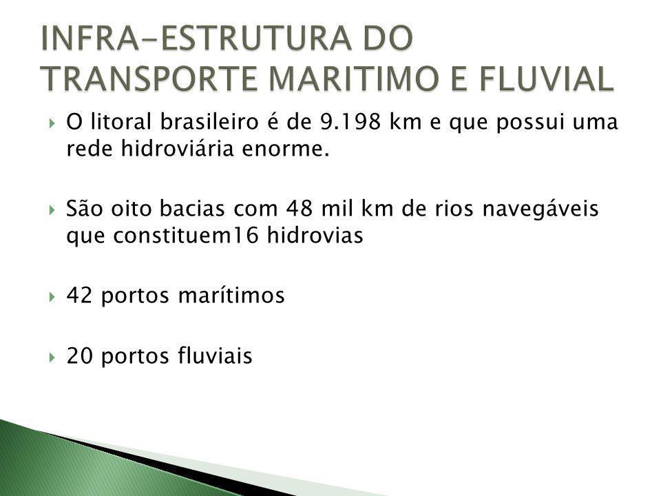 INFRA-ESTRUTURA DO TRANSPORTE MARITIMO E FLUVIAL