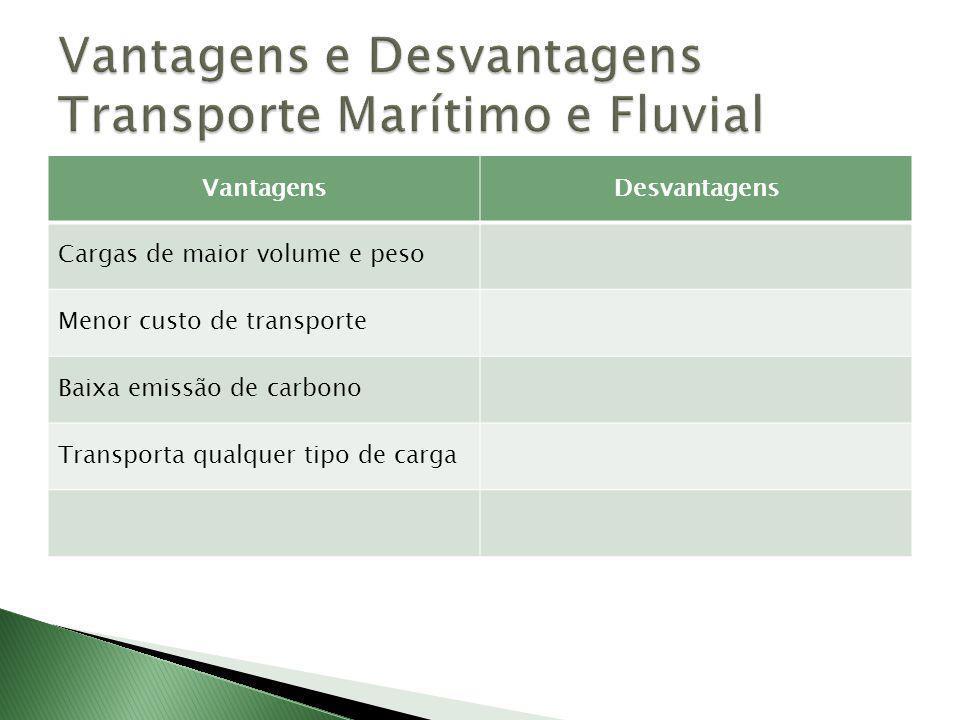 Vantagens e Desvantagens Transporte Marítimo e Fluvial
