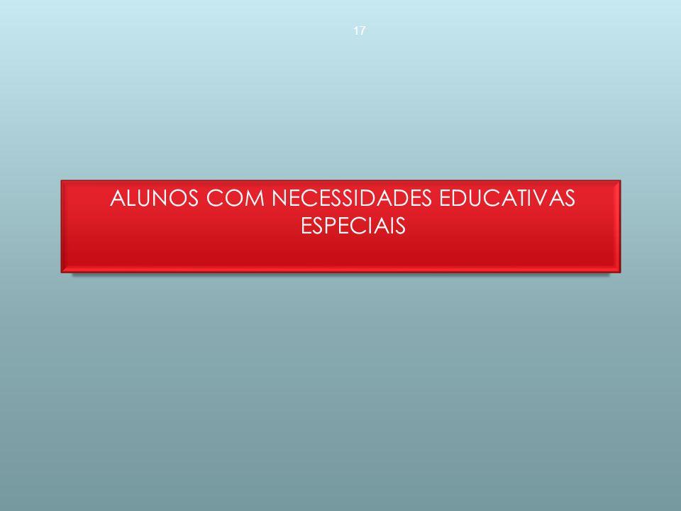 ALUNOS COM NECESSIDADES EDUCATIVAS ESPECIAIS