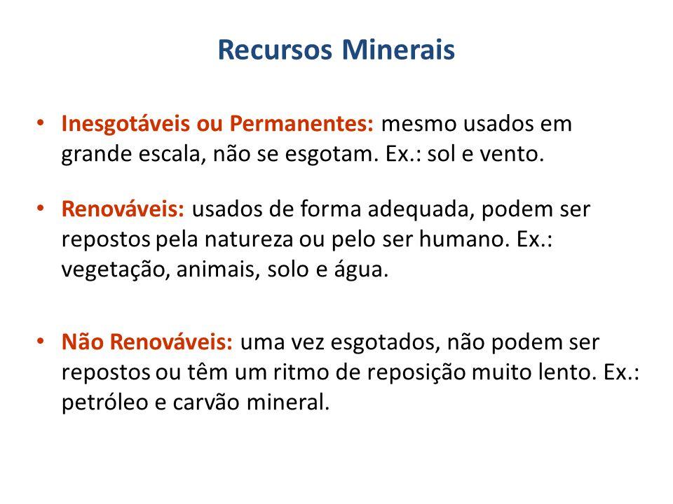 Recursos Minerais Inesgotáveis ou Permanentes: mesmo usados em grande escala, não se esgotam. Ex.: sol e vento.