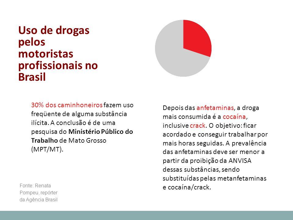 Uso de drogas pelos motoristas profissionais no Brasil