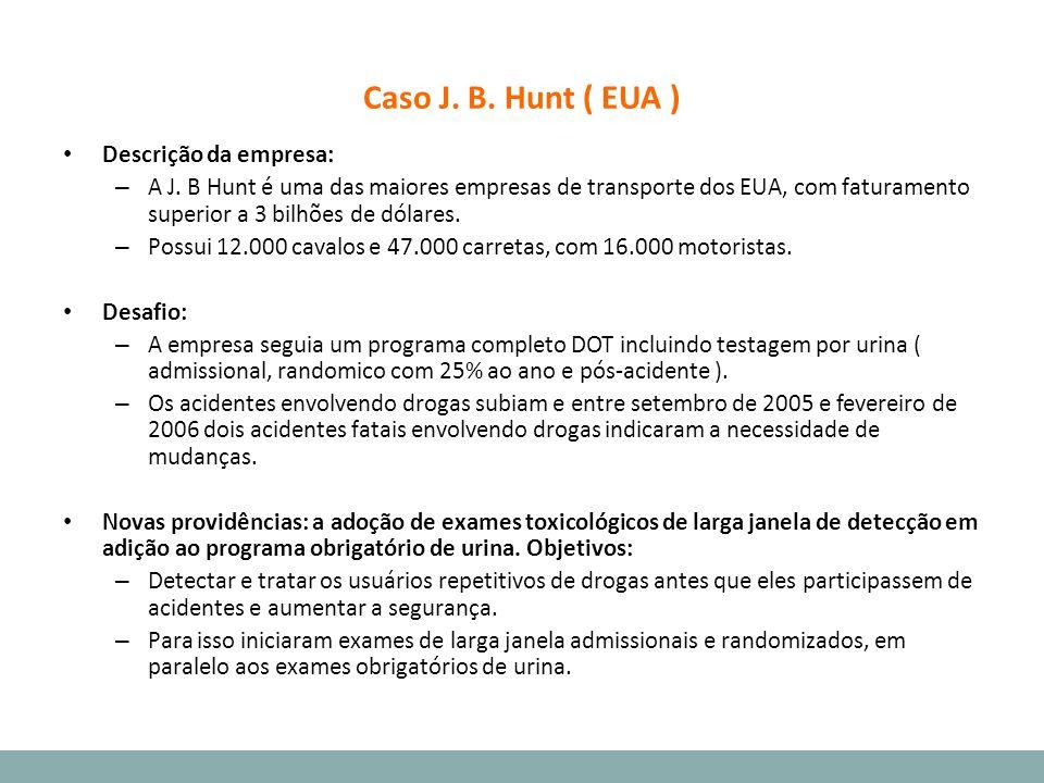 Caso J. B. Hunt ( EUA ) Descrição da empresa: