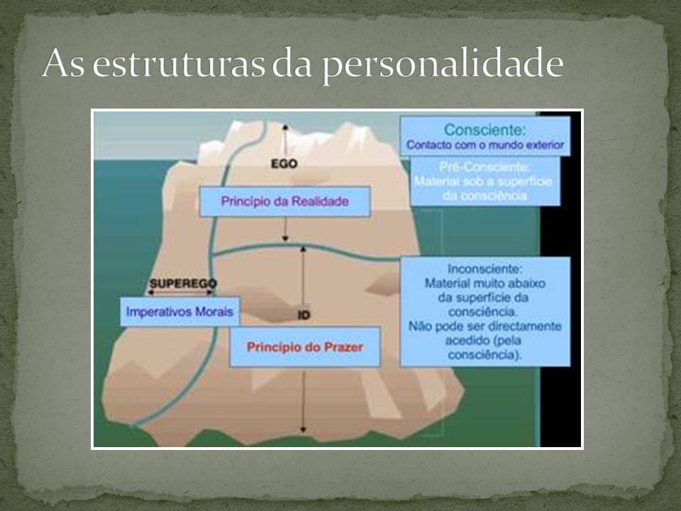 As estruturas da personalidade