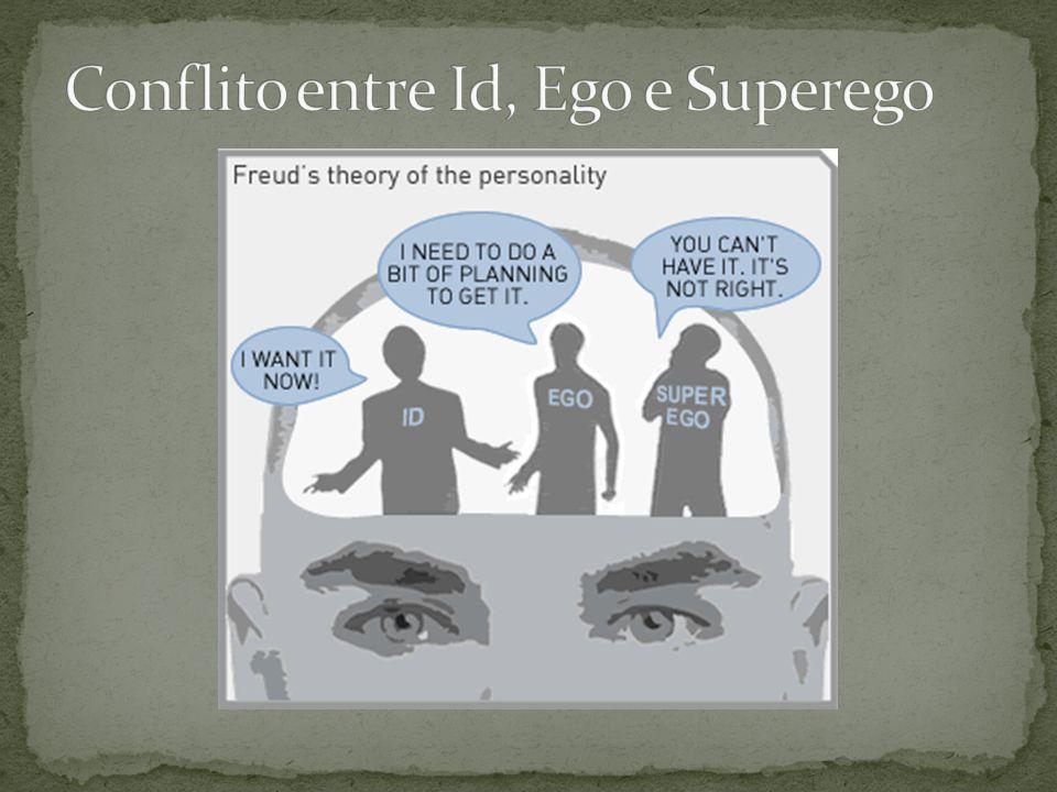 Conflito entre Id, Ego e Superego