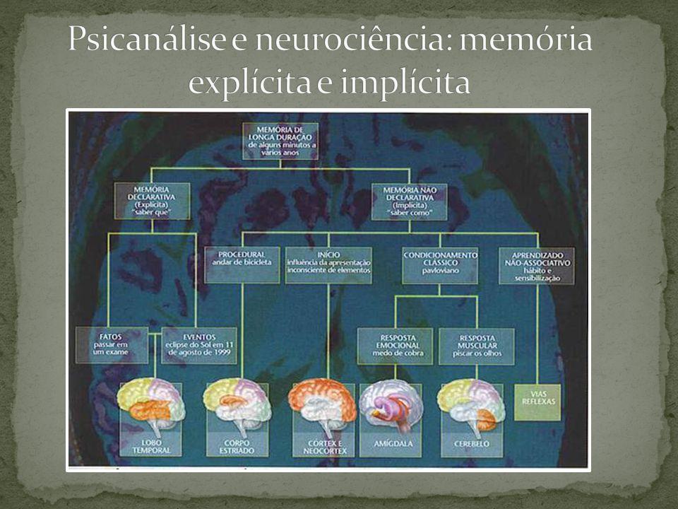 Psicanálise e neurociência: memória explícita e implícita