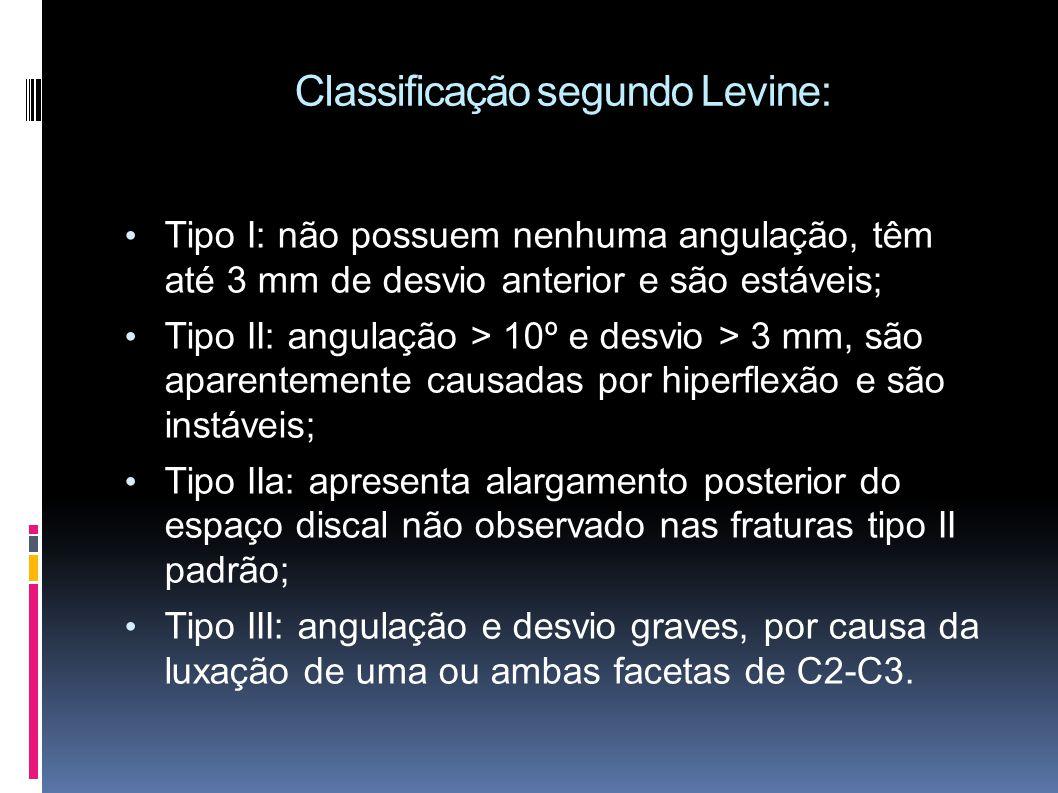 Classificação segundo Levine: