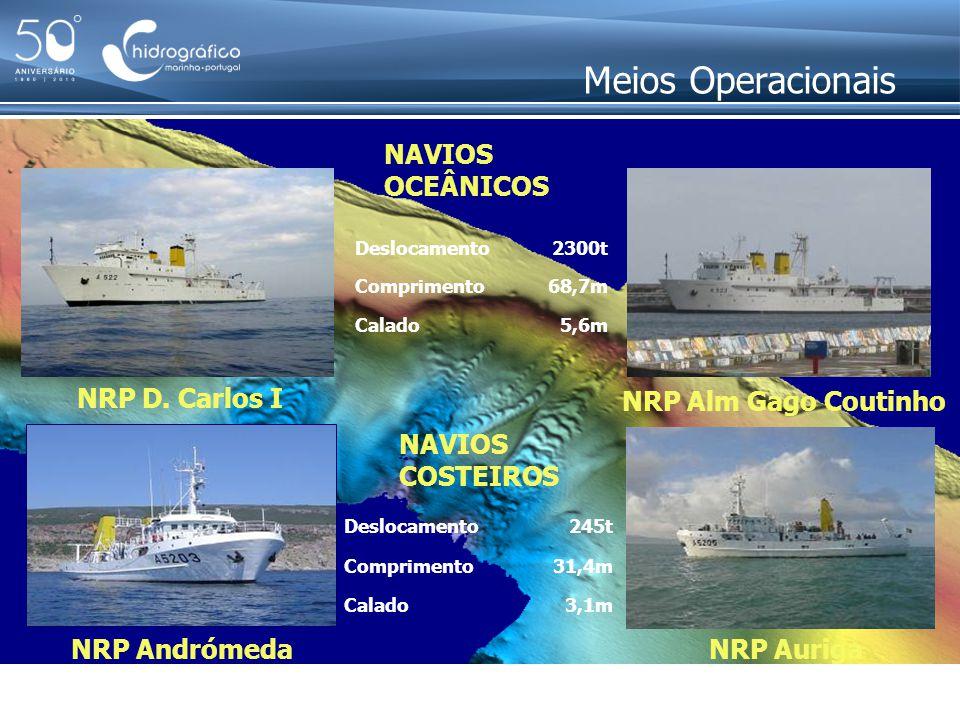 Meios Operacionais NAVIOS OCEÂNICOS NRP D. Carlos I
