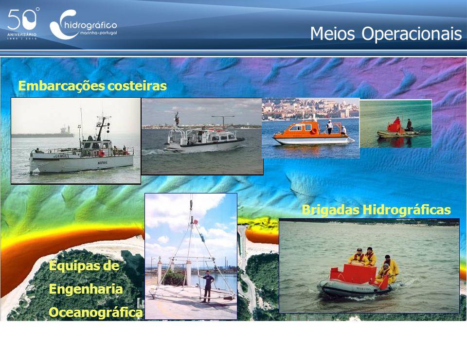 Meios Operacionais Embarcações costeiras Brigadas Hidrográficas