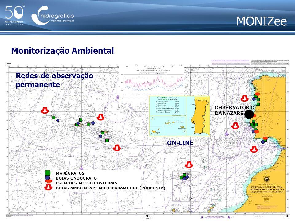 MONIZee Monitorização Ambiental Redes de observação permanente ON-LINE