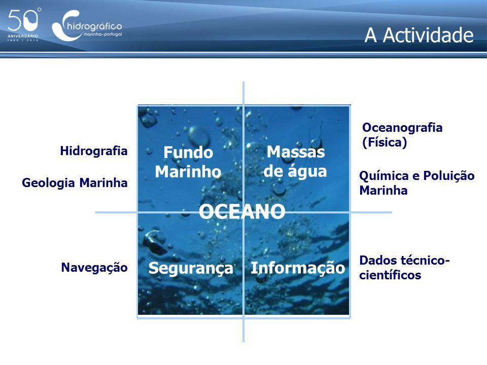 A Actividade OCEANO Fundo Marinho Massas de água Segurança Informação