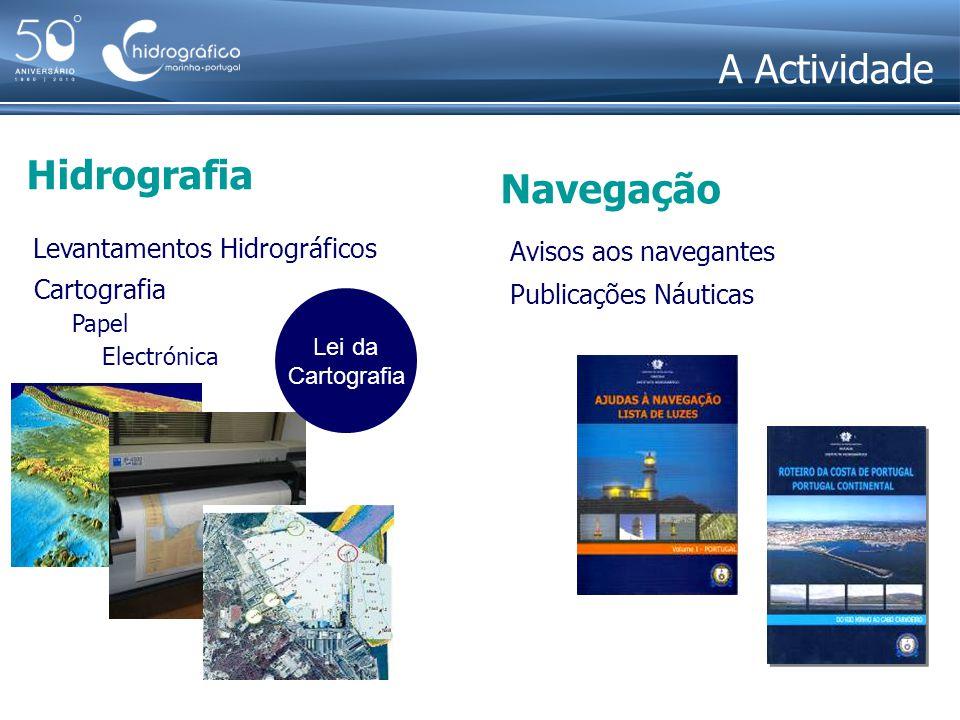 A Actividade Hidrografia Navegação Hidrografia Navegação