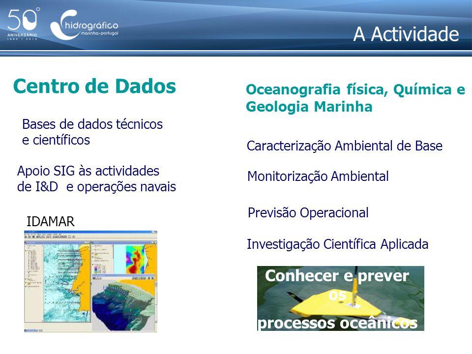 Oceanografia Física, Química e Geologia Marinha
