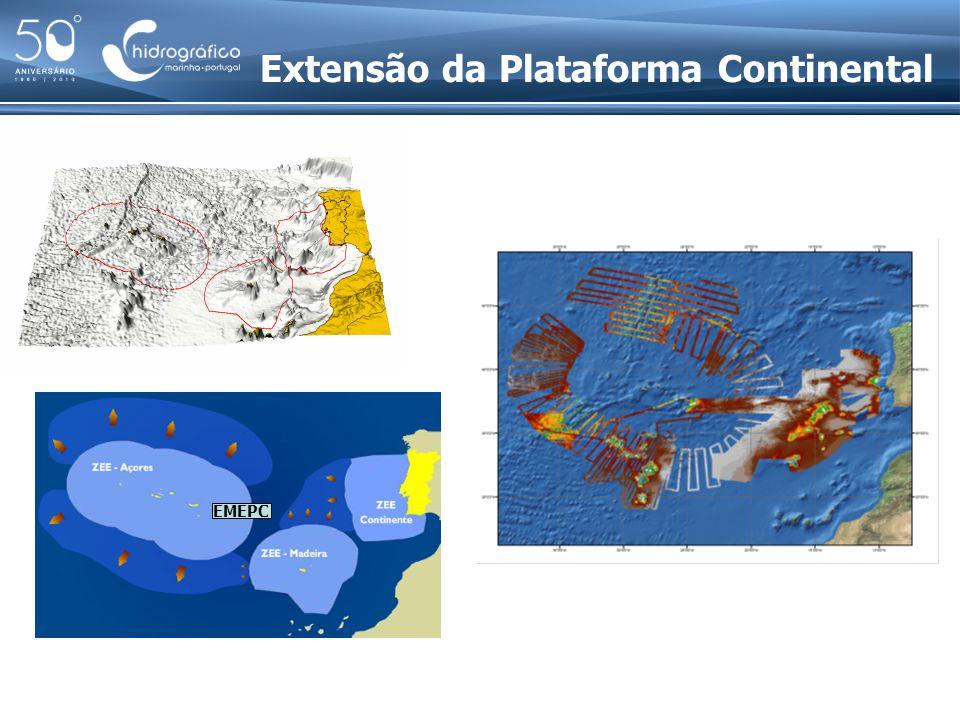 Extensão da Plataforma Continental