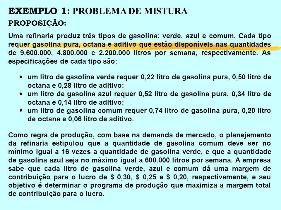 EXEMPLO 1: PROBLEMA DE MISTURA
