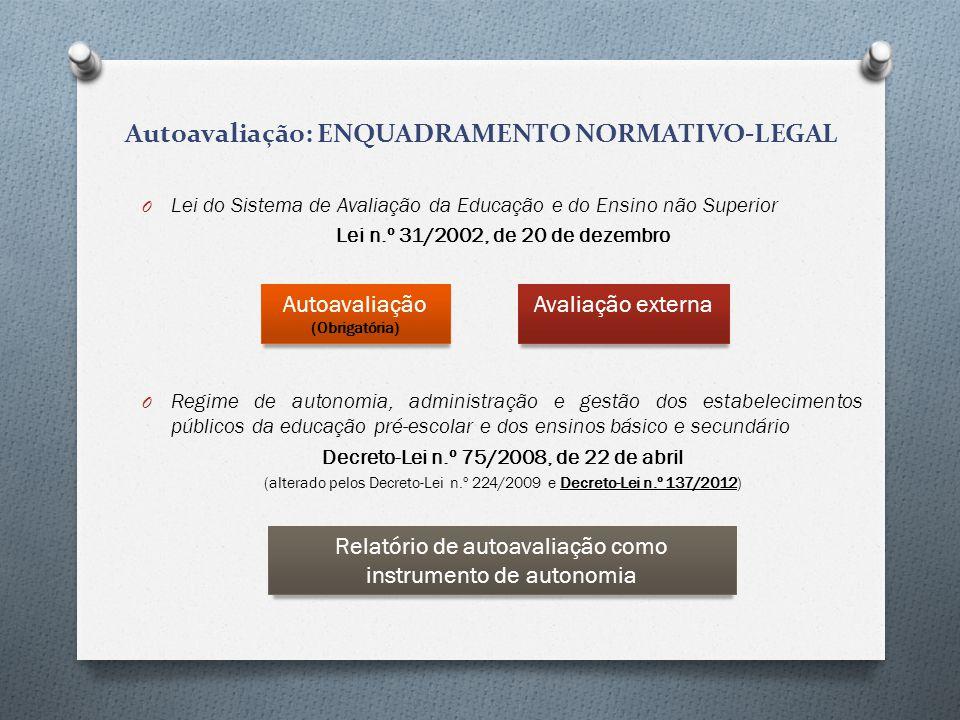 Autoavaliação: ENQUADRAMENTO NORMATIVO-LEGAL