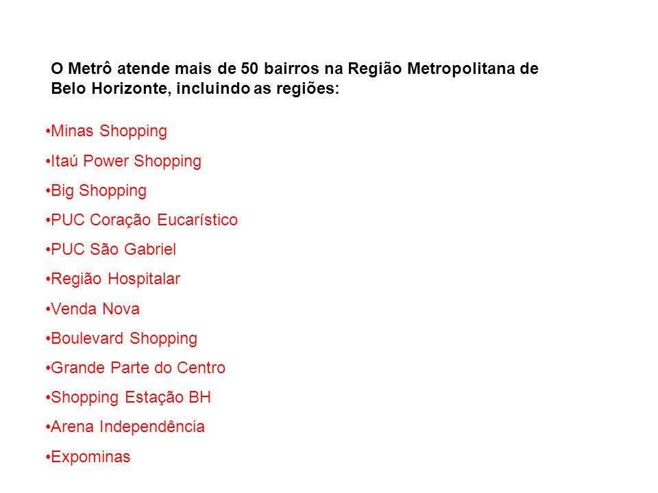 O Metrô atende mais de 50 bairros na Região Metropolitana de Belo Horizonte, incluindo as regiões: